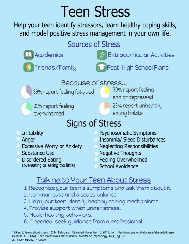 report stress in teenagers